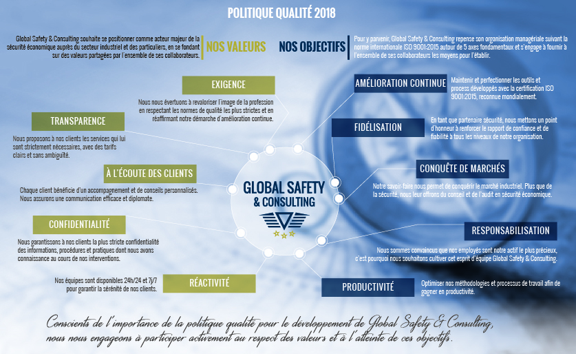 Global Safety - Politique qualité 2018