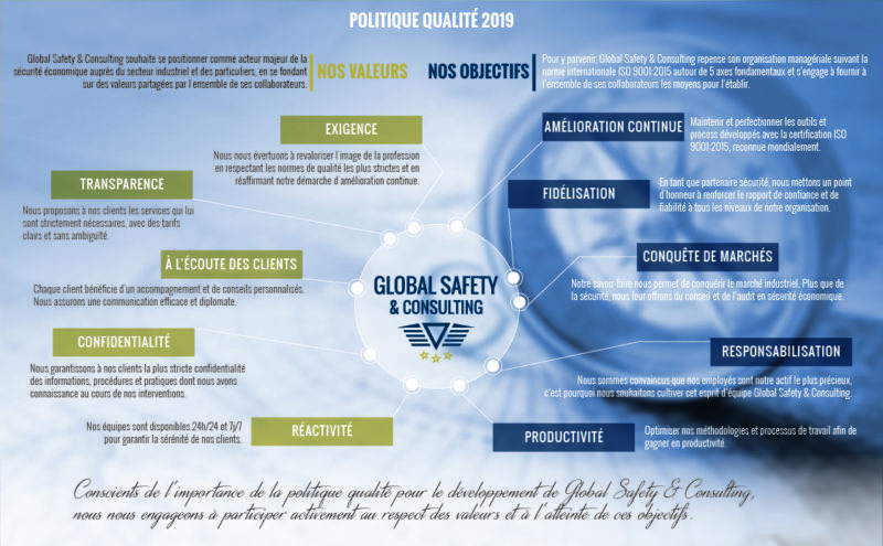 Global Safety - Politique qualité 2019